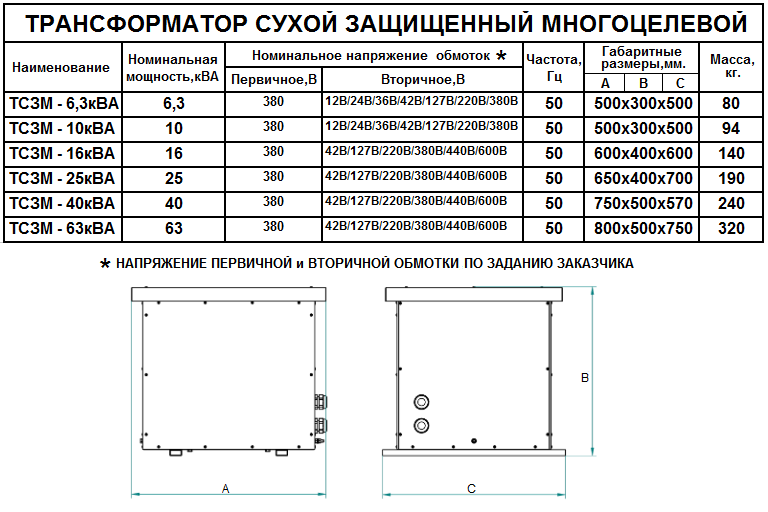 трансформаторы -ТСЗМ
